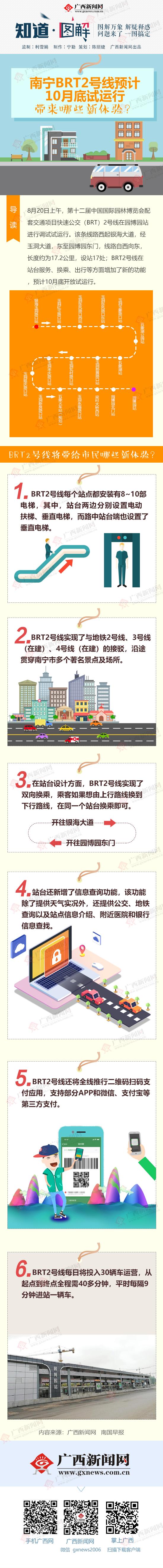 【知道·图解】南宁BRT2号线将试运行 带来哪些新体验?