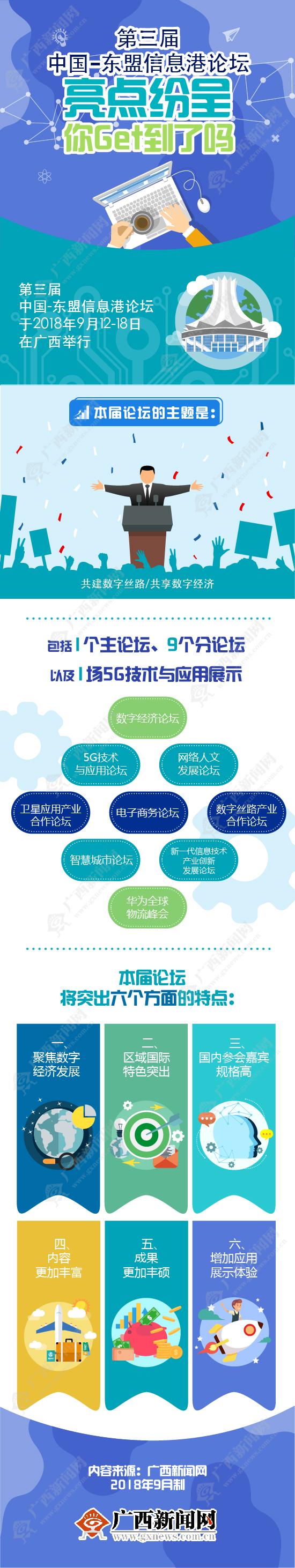 图解丨第三届中国-东盟信息港论坛亮点纷呈 你get到了吗?