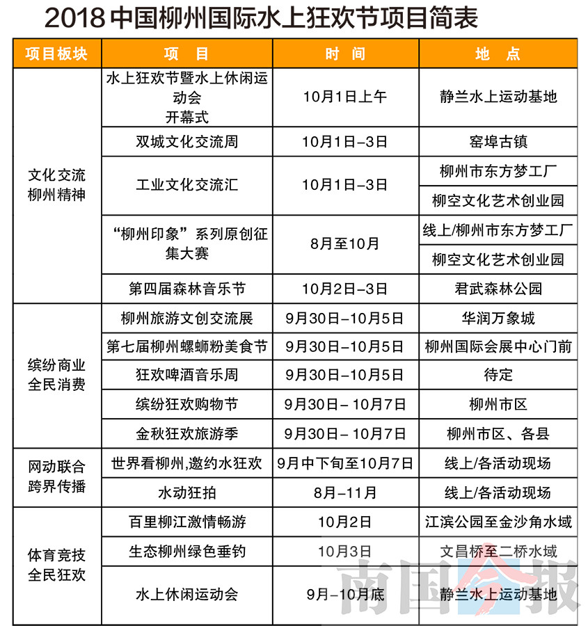 柳州水上狂欢节10月1日开幕 15项主题活动嗨不停