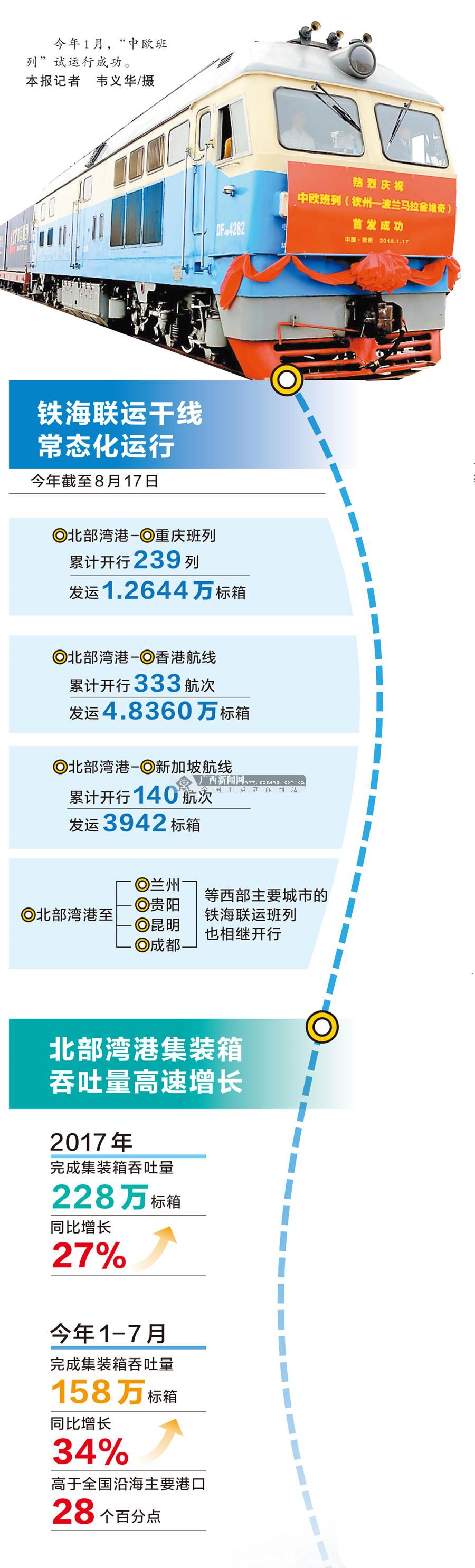 广西积极加速推进南向通道建设:扩容朋友圈催生新空间