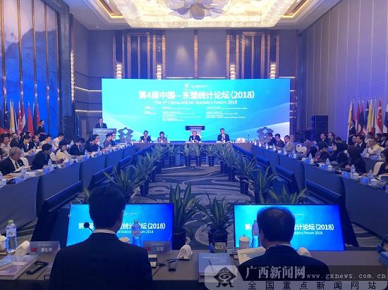第四届中国-东盟统计论坛在南宁举办