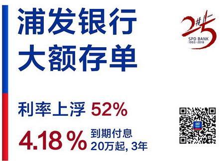 浦发大额存单 利率上浮52%