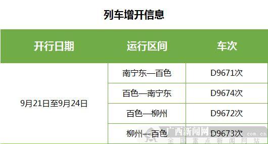 2018年中秋期间:宁铁日均增开或重联动车30趟