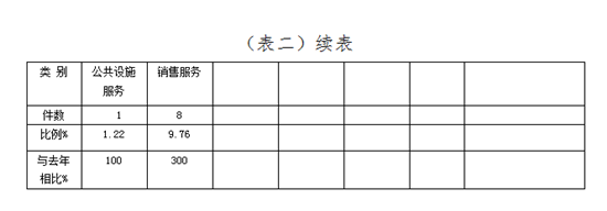 柳州:老人购藏品吃大亏 消协协调商家退回六万元