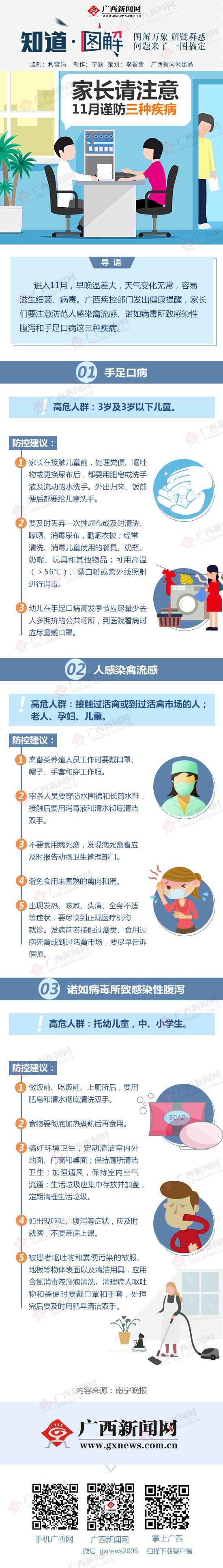 【知道·图解】家长请注意 11月谨防三种疾病