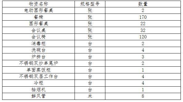 中国邮政储蓄银行广西区分行资产处置公告