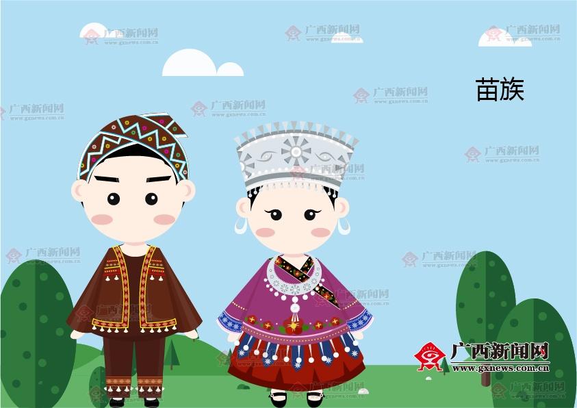12对民族娃娃齐聚广西,庆祝自治区60华诞 还有广西萌宝表情包可以下载哦!
