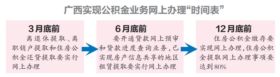 """广西正式实施公积金业务新规 流程及材料""""大瘦身"""""""