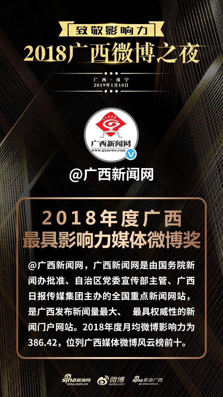 广西新闻网官方微博获2018年度广西最具影响力媒体微博奖