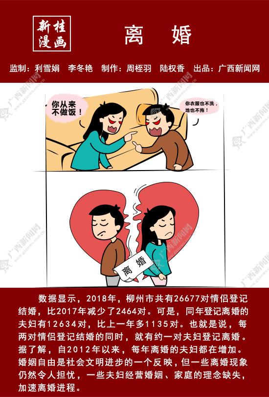 【新桂漫画】离婚