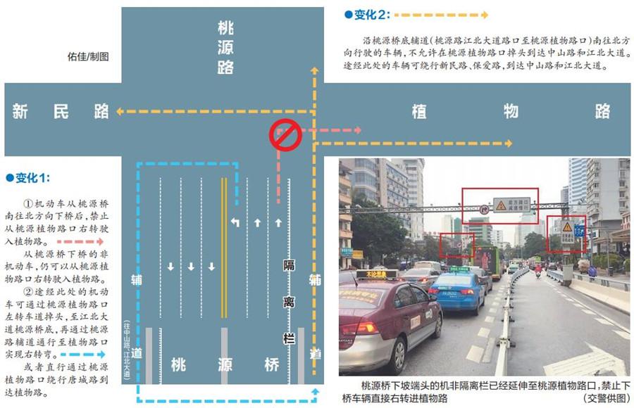 注意!南宁桃源植物路口交通优化 禁右转进植物路