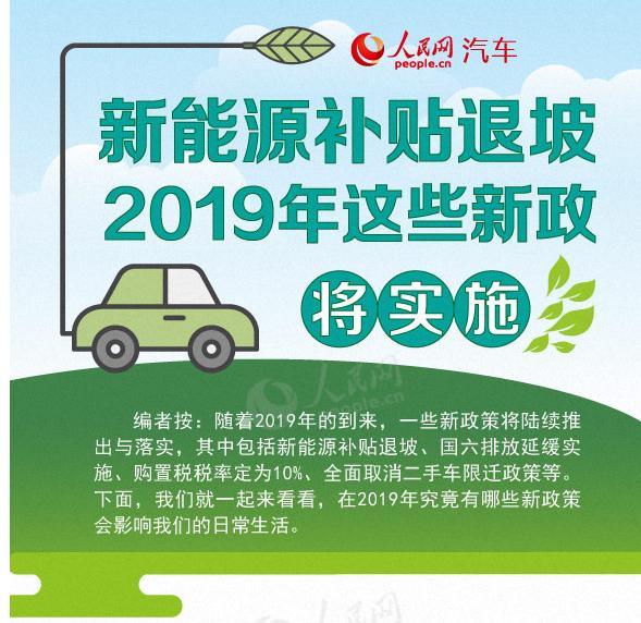 新能源补贴退坡 2019年这些汽车新政即将实施