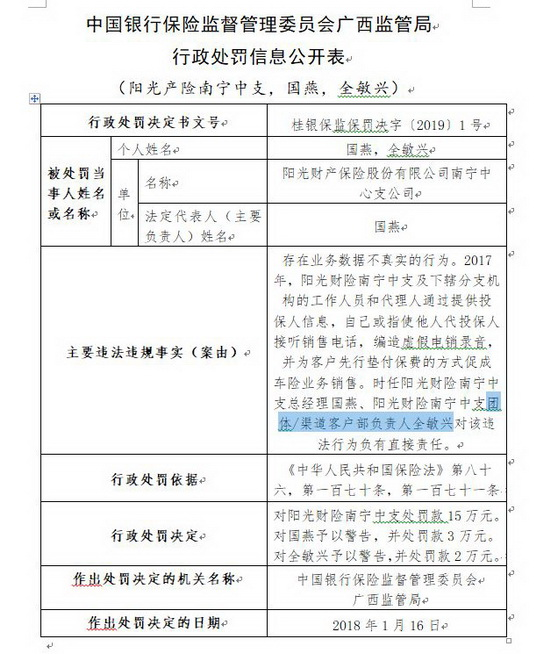 业务数据不真实 阳光财险南宁中支行被处罚款