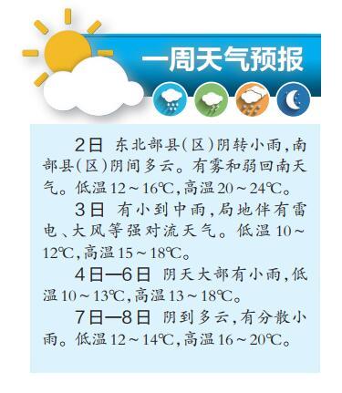 未来一周广西阴雨连绵 将有雷电大风天气上线