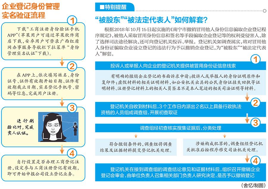 广西实行企业登记身份管理实名验证 开公司要刷脸