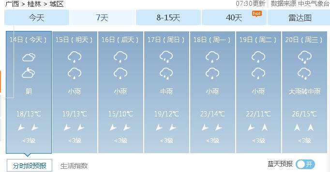 桂林将再次被阴雨天气控制    大家出行驾车需慢行