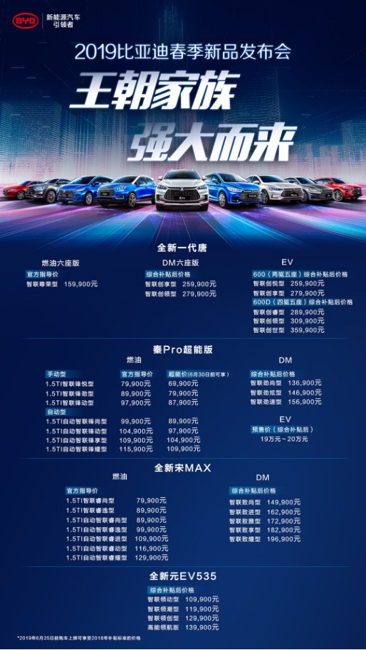三大矩阵九款新车 比亚迪春季新品发布会强大亮相