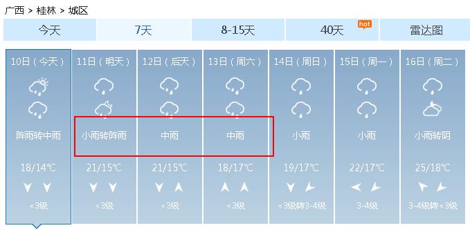 冷空气开始发威  中雨暴雨大风陆续抵达桂林(图)