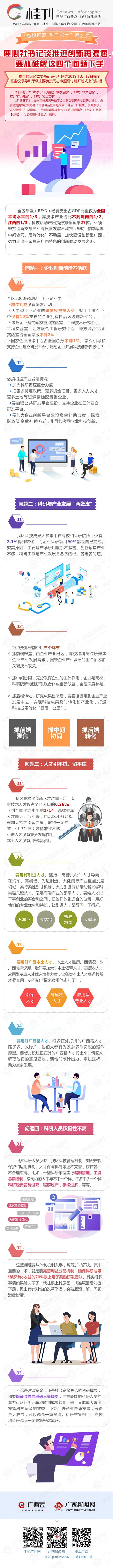 【桂刊】鹿心社书记谈推进创新再提速,要从破解这四个问题下手