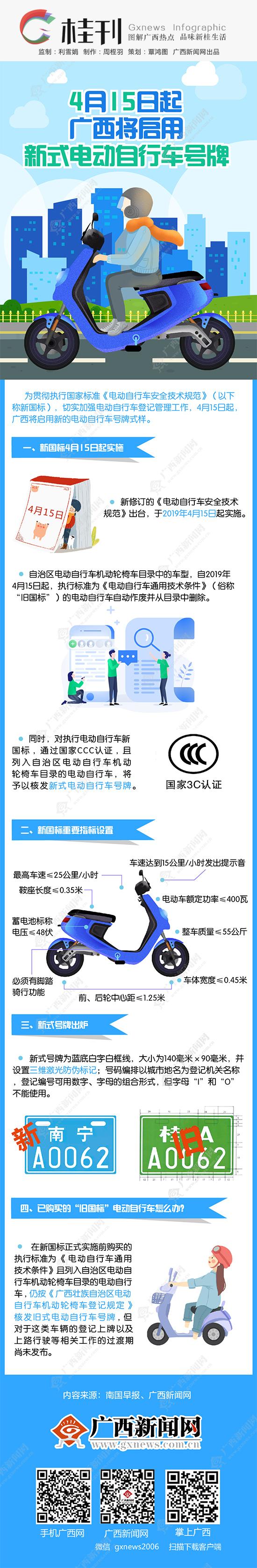 """【桂刊】""""新國標""""來了!廣西將啟用新式電動自行車號牌"""