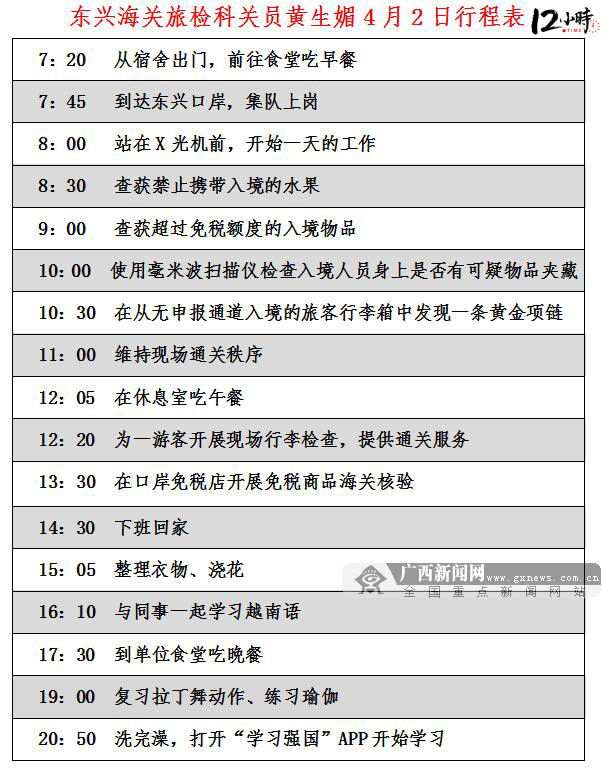 """【12小时】国门""""把关人""""黄生媚:练就""""鹰眼""""不让""""问题""""进出国"""