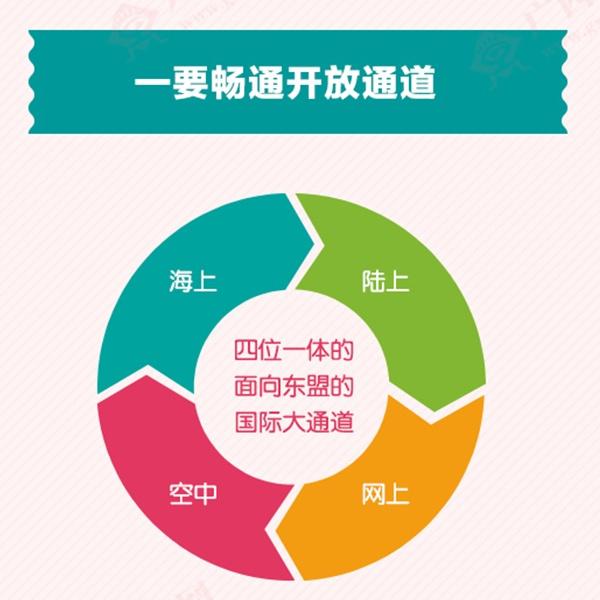 【桂刊】广西如何推进开放再扩大?鹿心社书记这些话要记牢