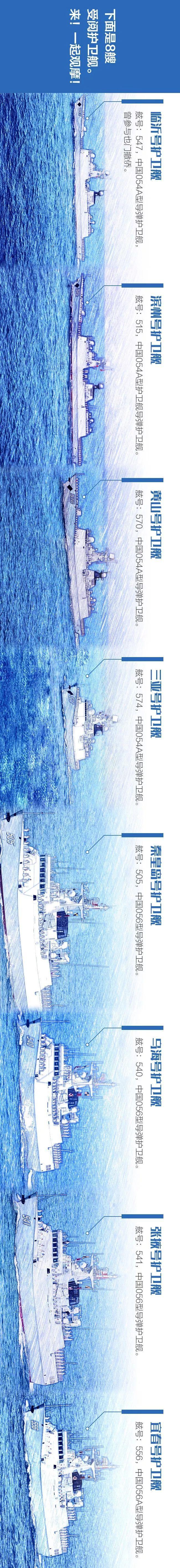 海上大阅兵 新华社手绘长图来了!-广西新闻网