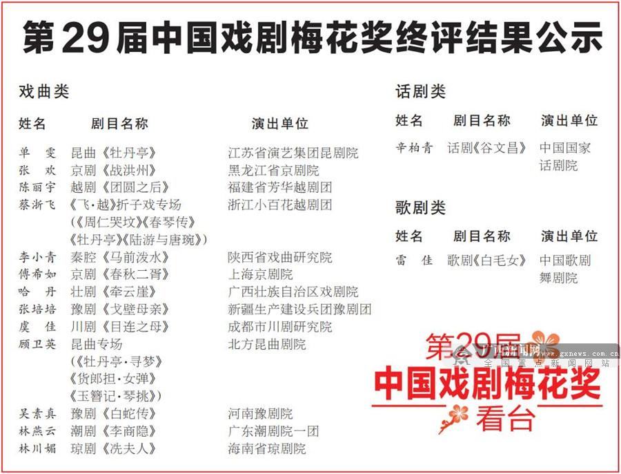 第29届中国戏剧梅花奖终评结果公示 广西哈丹上榜