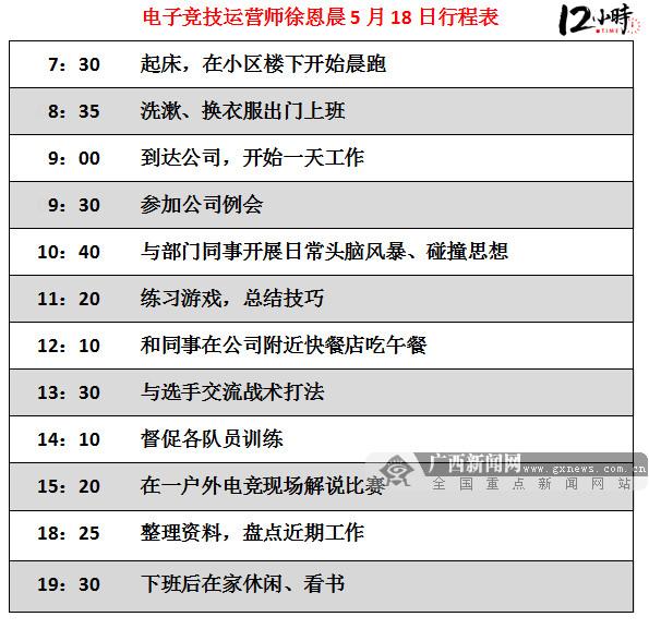 """【12小时】休学回国打电竞 徐恩晨半路开始的""""游戏人生"""""""