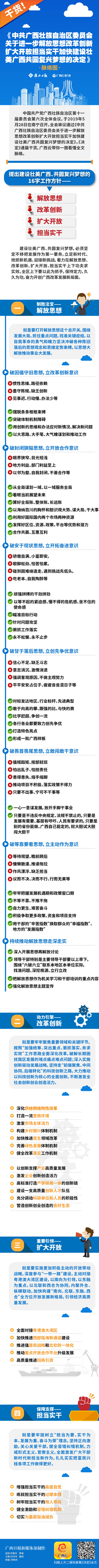 广西发布《决定》解放思想改革创新扩大开放担当实干!一图读懂脉络!