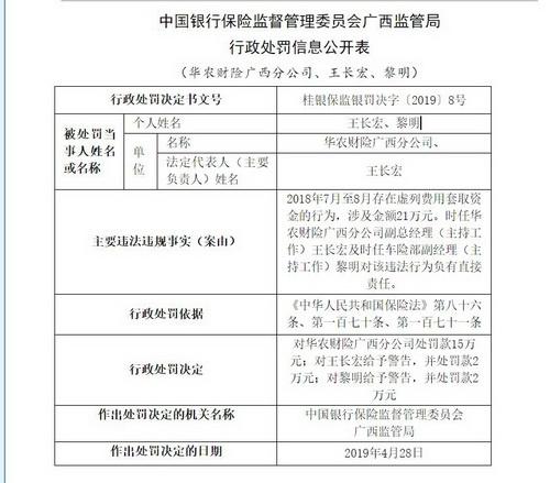 虚列费用套取资金 华农财险广西分公司处罚15万