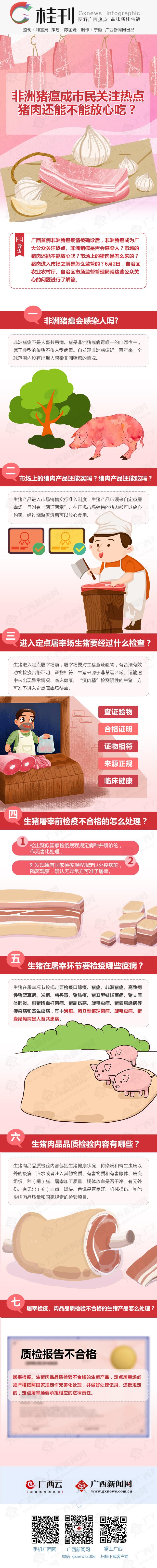 桂刊丨非洲豬瘟成市民關注熱點 豬肉還能不能放心吃?
