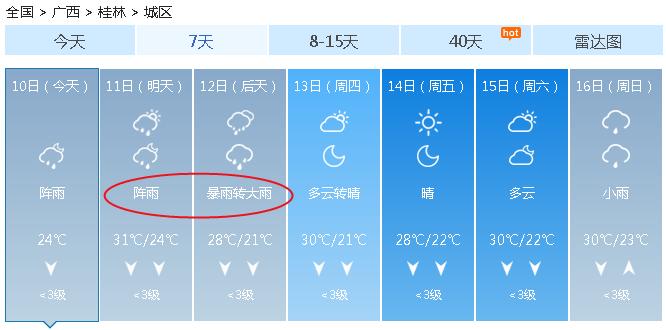 345.3毫米!桂林单日降雨量再度打破记录