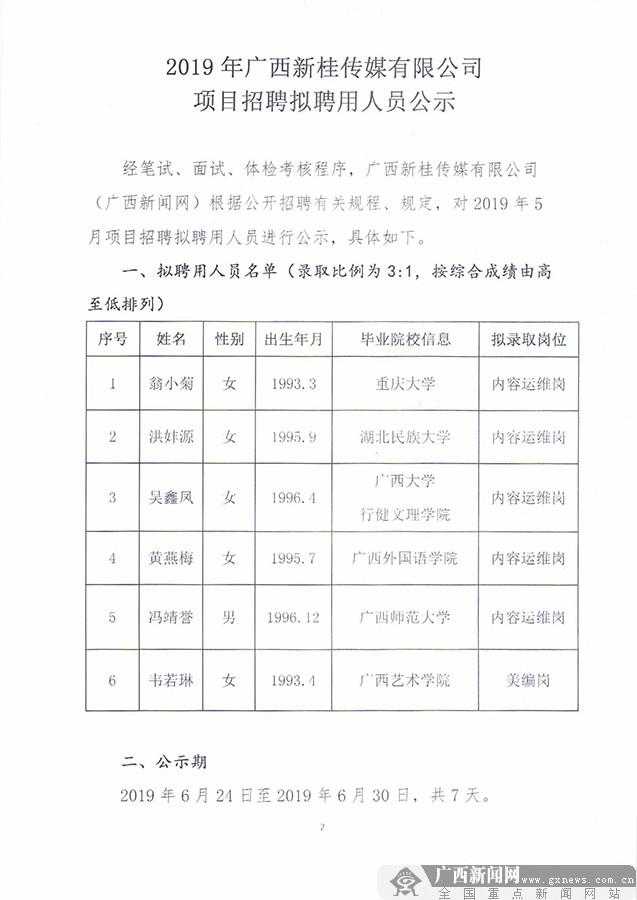 2019年�V西新桂�髅接邢薰�司�目招聘�M聘用人�T公示