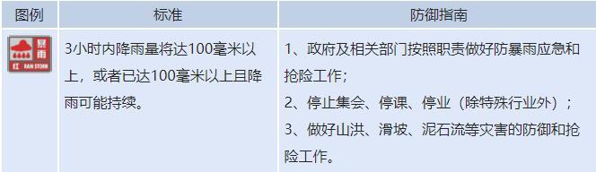 滚动播报:暴雨侵袭 广西多地发布天气预警信号