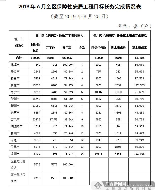 http://www.edaojz.cn/caijingjingji/171828.html