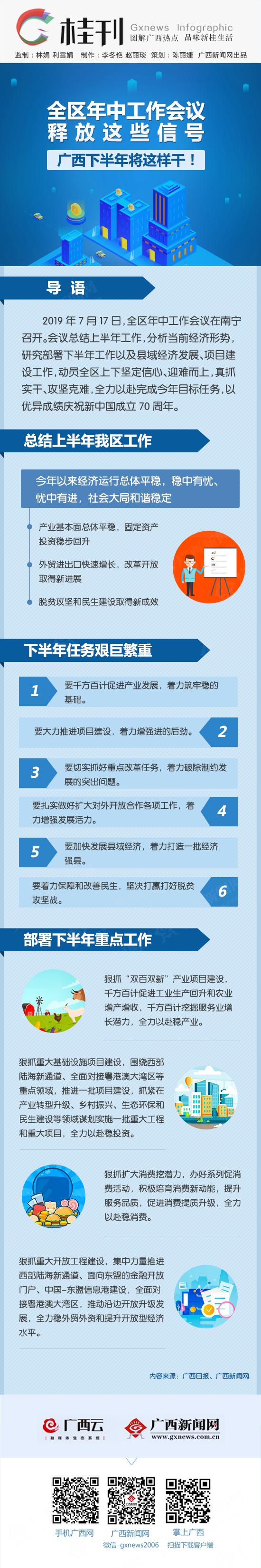桂刊丨全区年中工作会议释放这些信号 广西下半年将这样干!