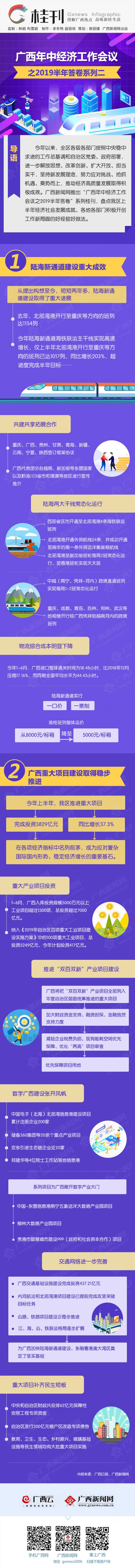 桂刊|广西年中经济工作会议之2019半年答卷系列二