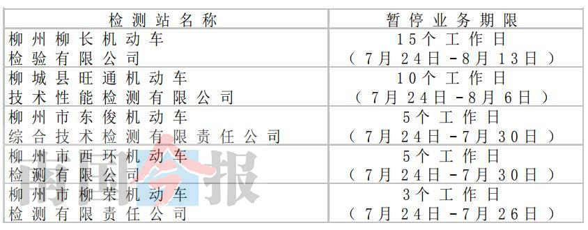 柳州车管所明察暗访 5家检测站被暂停办理业务