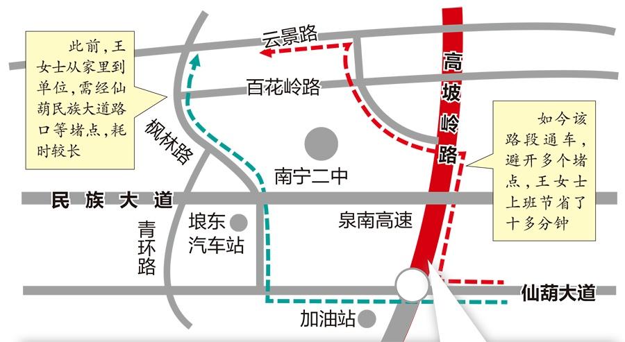 南宁高坡岭路通车 有效缓解民族大道周边拥堵状况