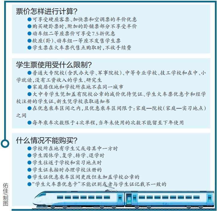 学生返校火车票开售热门线路升温 请提前订车票