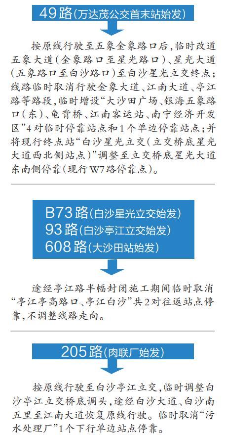 南宁:亭江路实施道路提升工程 5条公交线有调整