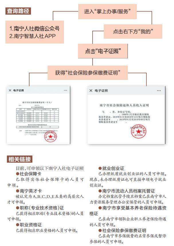 南宁社保参保缴费证明有电子版 可领8种电子证照