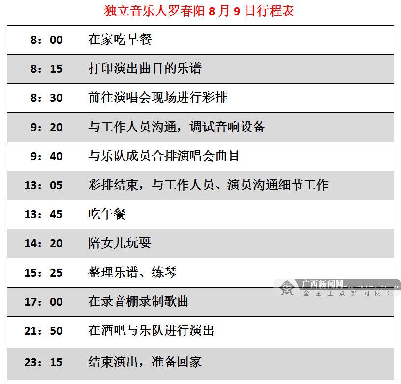 """【12小时】音乐人罗春阳20多年为""""乐""""痴狂 心中的歌边走边唱"""