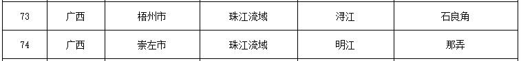 """生态环境部公示""""最美水站"""" 天天娱乐,天天娱乐大厅:2个水站榜上有名"""