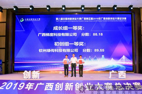 第八届中国创新创业大赛广西赛区总决赛圆满落幕