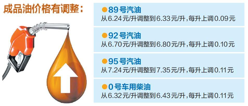 19日零时起 广西成品油价格按机制上调