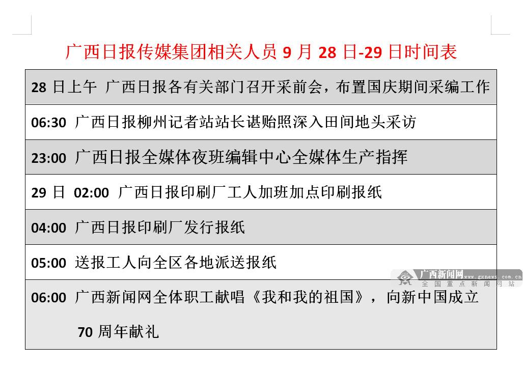 """【12小时】向新中国成立70周年献礼,广西日报社这些工作人员够""""硬核!"""""""