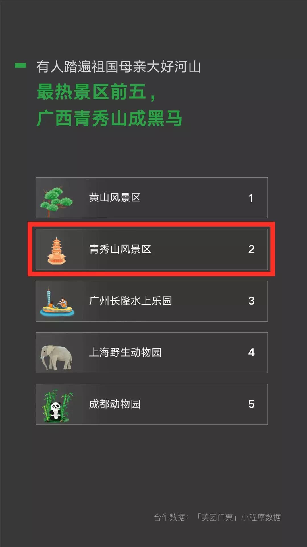 南宁这个景区喜提国庆全国热门景点TOP2