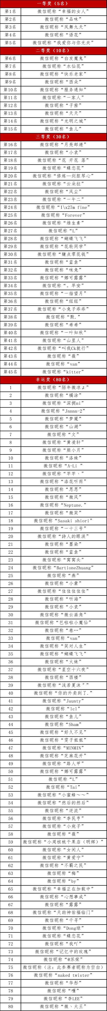 第五届广西网络知识大赛获奖名单公示